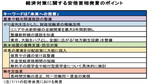 2【OC】連立与党が勝利_図1